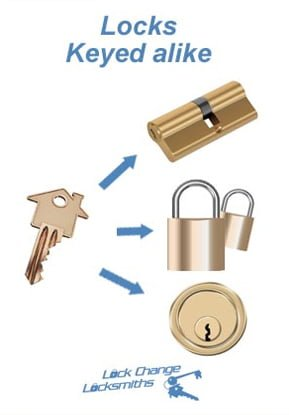 Locks Keyed-Alike